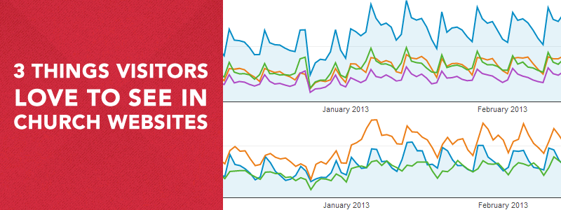 3 Things Visitors Love to See in Church Websites