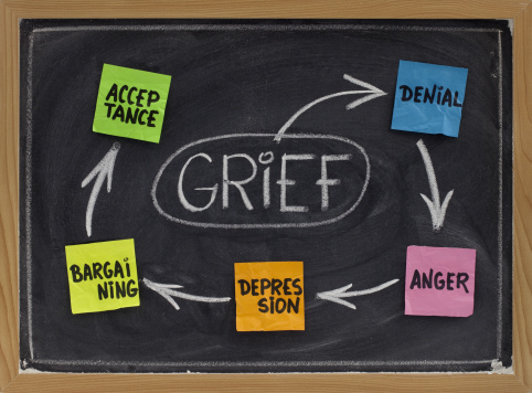 The Grief Question