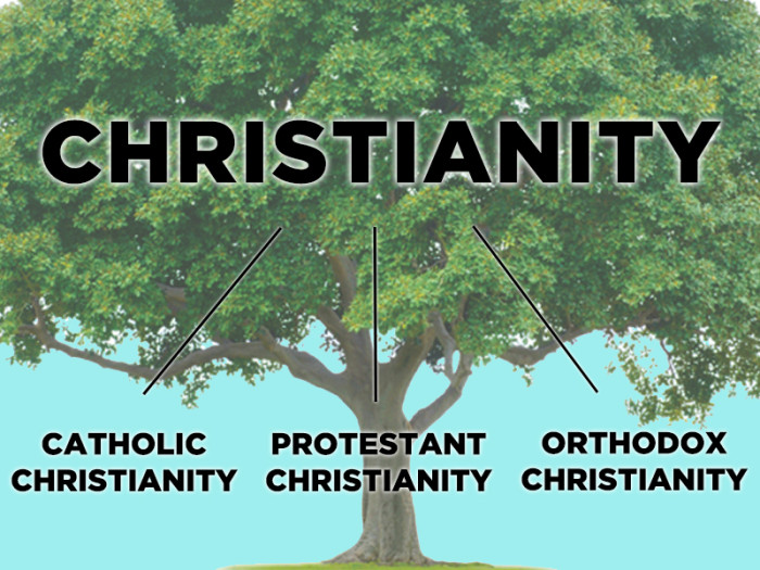 GUEST POST: Explaining the Difference Between Catholicism and ...