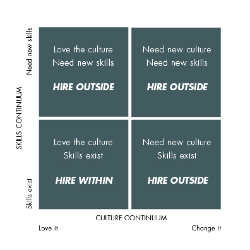 Two Common Hiring Mistakes Churches Make
